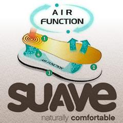 chaussure femme confortable Suave